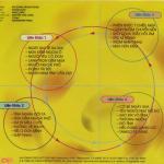 Tải nhạc mới Liên Khúc Tình Yêu 2 Mp3 online